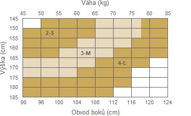 www.timea.cz